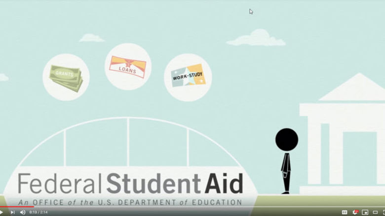 preview of FAFSA video showing types of aid, including grants, loans and work-study